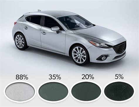 lada uva uvb tint window for car uniglassplus