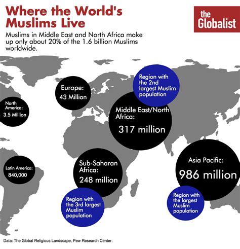 10 facts europes muslim minorities the globalist where the world s muslims live the globalist