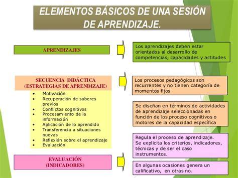 sesion de aprendizaje sesion de aprendizaje
