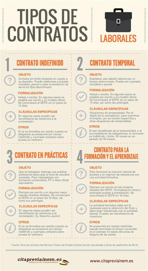contratos de trabajo bonificados 2016 tipos de contrato de trabajo en m 233 xico 2018