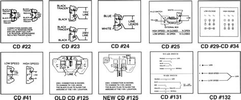 wiring diagram for craftsman air compressor readingrat net