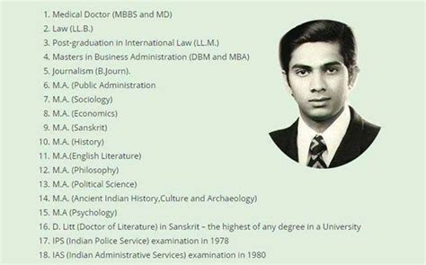 Mba In Journalism In India by This Is The Most Educated Person In India With 20 Degrees