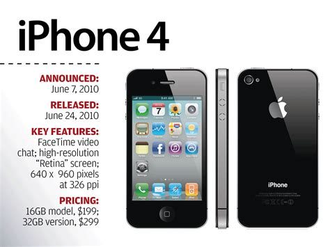 iphone evolution the evolution of apple s iphone computerworld