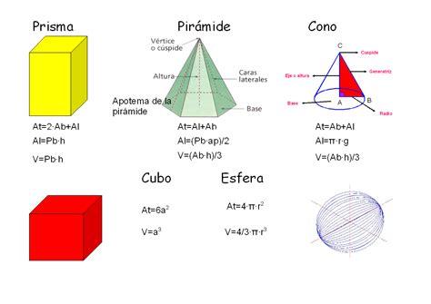 figuras geometricas y sus partes rinc 243 n matem 225 tico taller para fabricar figuras geom 233 tricas