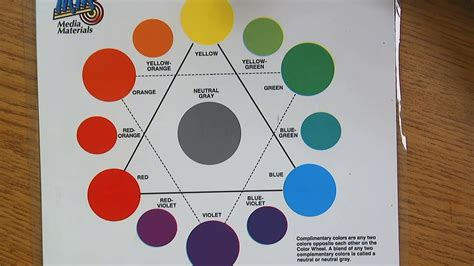what are the neutral colors 5th grade intermediate colors neutral colors and the color
