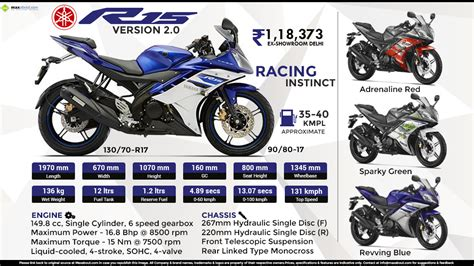 Jaket Motor Ori Yamaha R15 Second pros and cons yamaha yzf r15 v2 0 bikes maxabout forum
