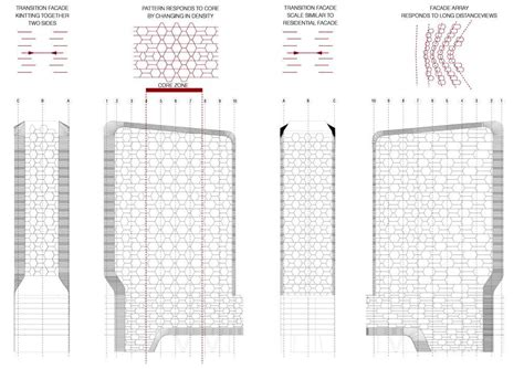facade design pattern youtube aeccafe v on shenton in uic building singapore by unstudio