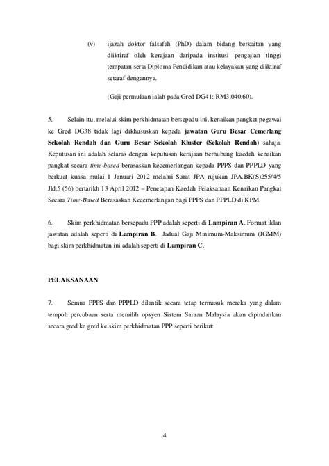 contoh surat rayuan penyelarasan gaji picture pekeliling perkhidmatan bil 40 tahun 2013