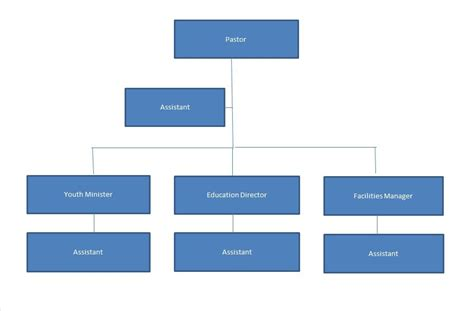 business hierarchy template 40 organizational chart