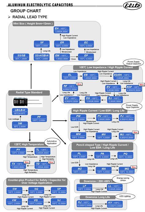 duplex motor starter wiring diagram jeffdoedesign
