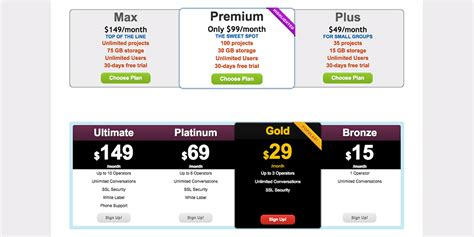 avada theme pricing table 11 best wordpress pricing table plugins