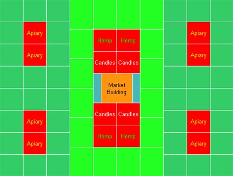 layout strategy wiki image candles layout png anno 1404 wiki