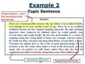Exle Of A Topic Sentence For An Essay by Topic Sentence Ppt