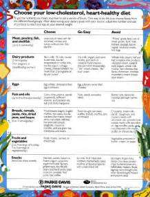 nutritional chart choose your low cholesterol healthy diet