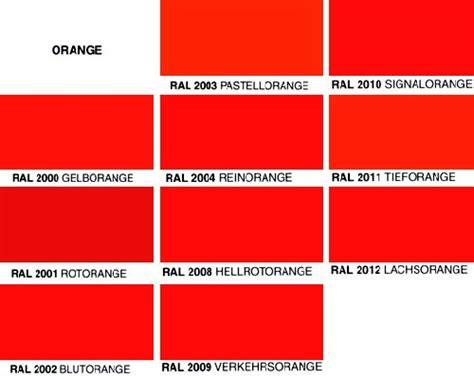 Ral Farbnummern Tabelle by 220 Bersicht Ral Farben 220 Bersicht Ral Farben F 252 R Basislacke