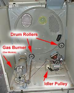 Clothes Dryer Doesn T Heat Fix Gas Dryer Drying
