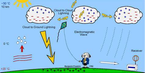 energy speaker wiring diagram cd player color diagram
