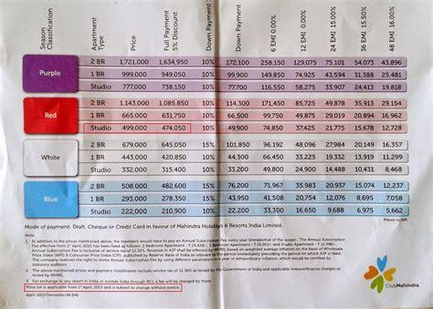 Chappaquiddick Club Membership Cost Club Mahindra Membership Price List 2015
