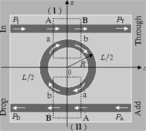 how did the integrated circuit work how do photonic integrated circuits work quora