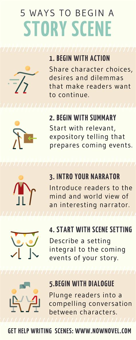 how to write a novel and get it published a small steps guide books how to write a writing with purpose and