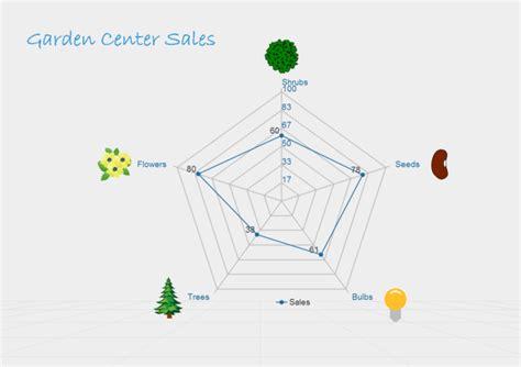 spider web diagram maker edraw spider chart maker create best free home