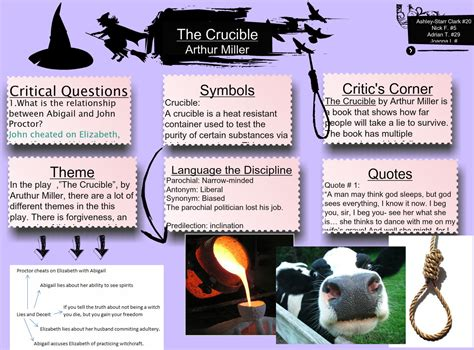 themes in crucible act 1 crucible themes and quotes quotesgram