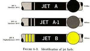 jet fuel color jet fuel aircraft color jet free engine image for user