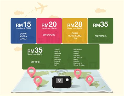 Wifi Portable Unlimited travel recommends pocket wifi travel with unlimited