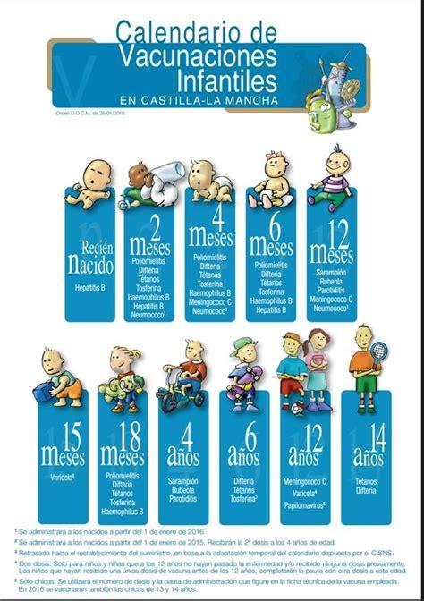 Calendario Vacunas Madrid La Otra Consulta Nuevo Calendario De Vacunas Infantil