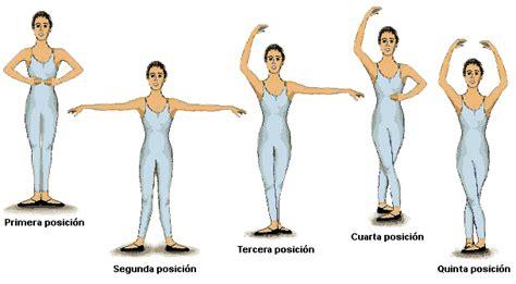 imagenes html posicion ballet clasico posiciones basicas del ballet