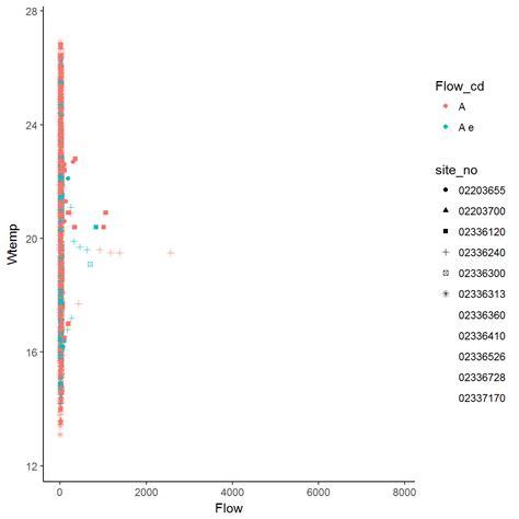 ggplot theme defaults h visualize plotting with ggplot2 r curriculum