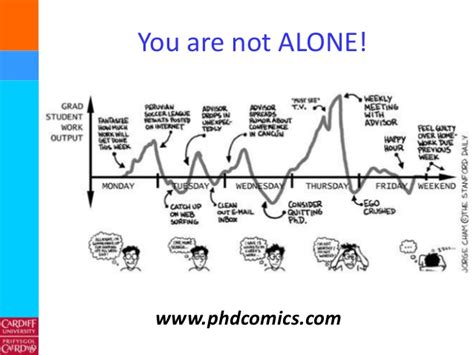phd by dissertation phd comics writing your thesis images