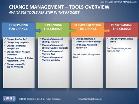 change process template change management how to manage change in your