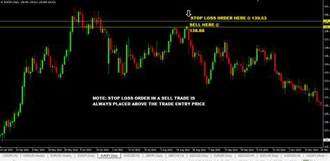 swing trading stop loss forex swing handel stop loss 171 download bin 230 re muligheder