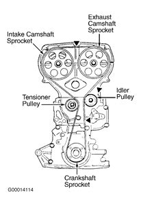 2001 Kia Sephia Timing Belt Replacement Solved Need Diagram For 2001 Kia Optimal Timing Belt Fixya