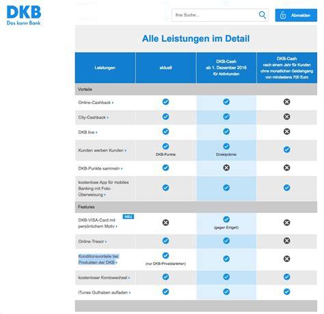 dkb bank tagesgeld dkb 2017 dkb bank 228 ndert girokonto konditionen