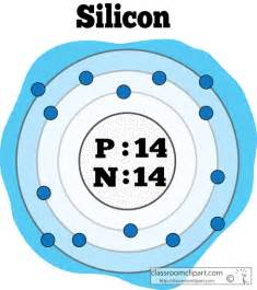 Silicon Protons Neutrons Electrons Chemical Elements Atomic Structure Of Silicon Color