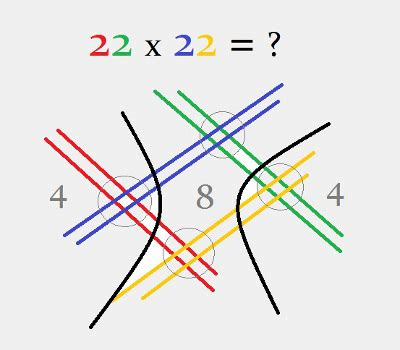 Japanese Maths Careers And Education News