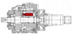 hydraulik ersatzteile f 252 r linde