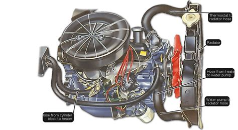 how does a cars engine work 2003 chevrolet avalanche 2500 windshield wipe control checking hoses and the radiator cap how a car works