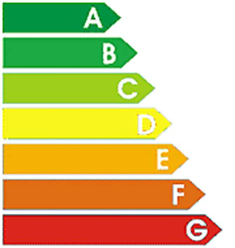 energielabel woning berekenen energielabel d