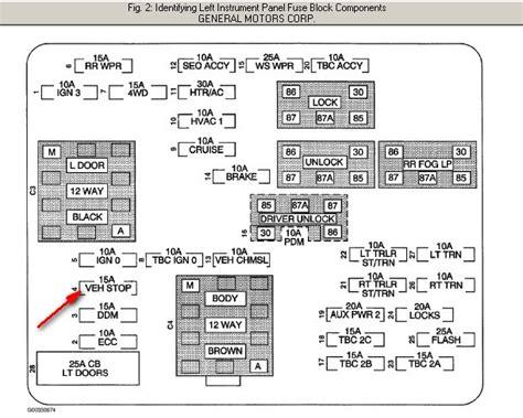 2002 Chevy Silverado Parts Diagram Relay Block