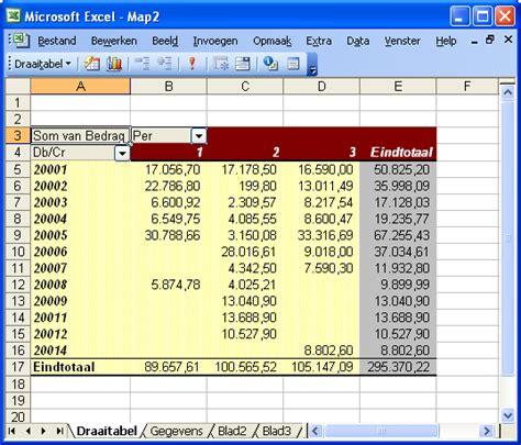 excel layout alle arbeitsblätter gegevens uit accountview gebruiken in microsoft office