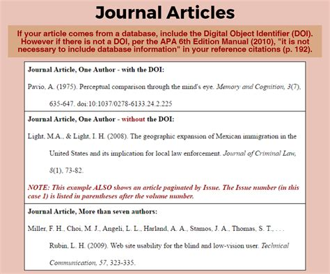 apa reference book journal photos apa journal article citation anatomy diagram charts