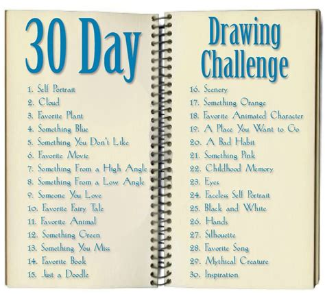 Drawing Ideas List by 30 Day Drawing Challenge And Drawing Techniques