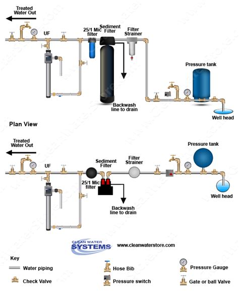 water well system diagram well water holding tanks diagrams well free engine image