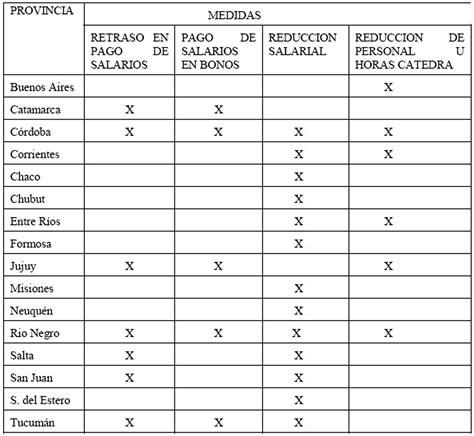 valor salario colombia 2016 salario minimo 2016 colombia horas extras salario minimo