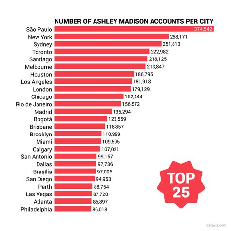 ashley madison hack update who are the celebrity and ashley madison hack as it happened who is named in
