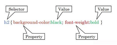 pengertian layout pada web pengertian selector property dan value pada css