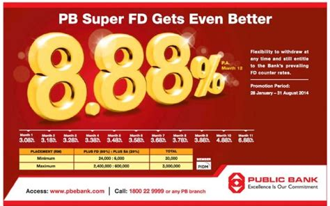new year fixed deposit promotion bank fd offer 8 88 rate